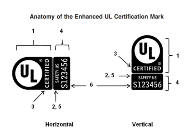 enhanced mark