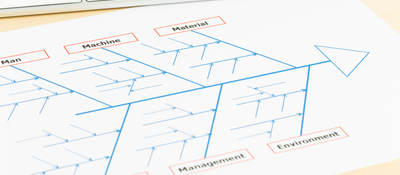 Fishbone diagram describing considerations that go into engineering sustainably