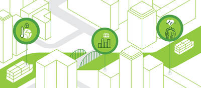 UL Sustainability Business