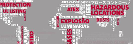 Word cloud related to hazardous locations