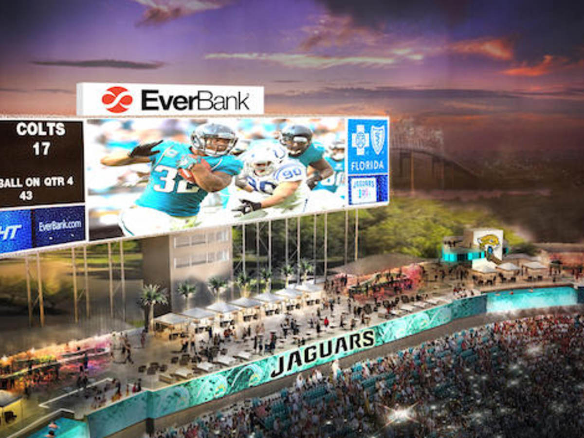 8e7a07d5 Jacksonville Jaguars Fan Engagement Continuous Improvement | UL