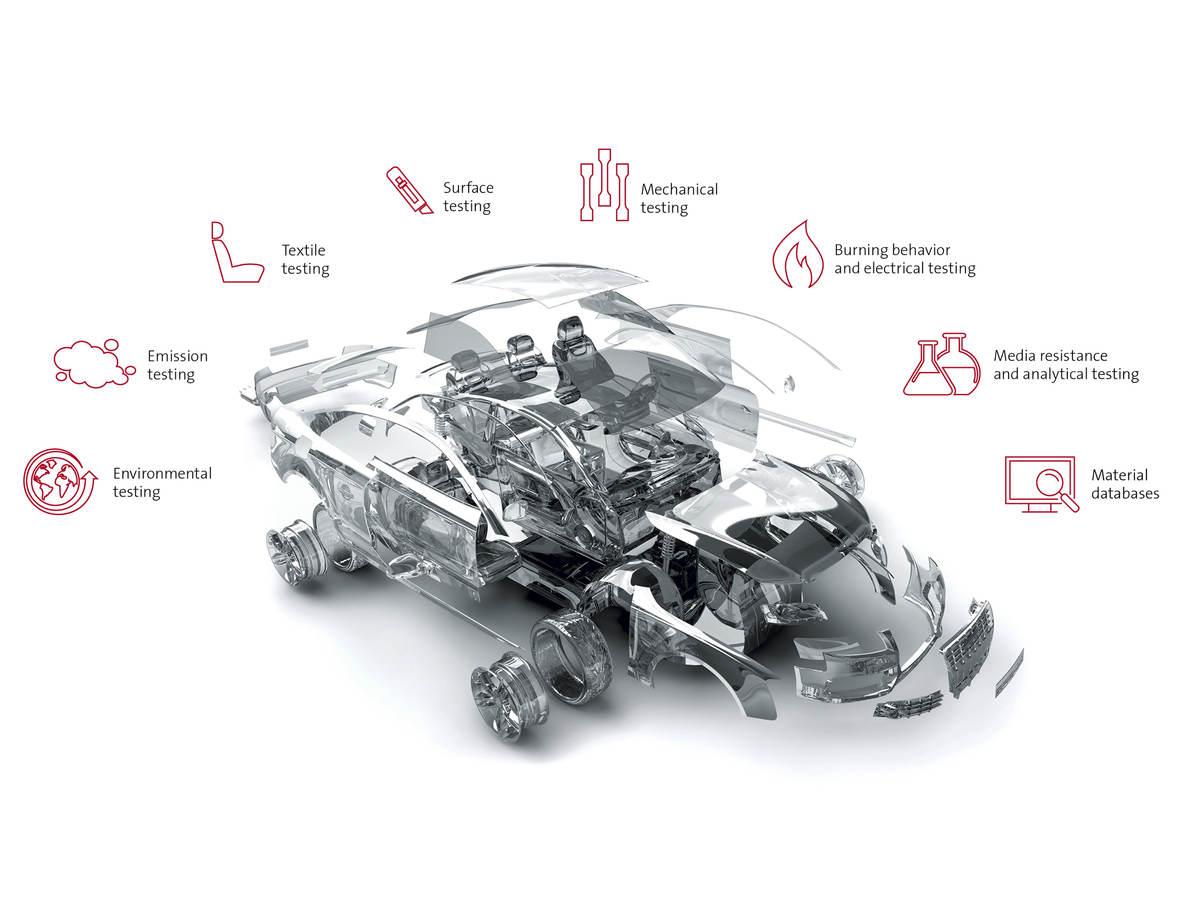 Automotive exploding car image
