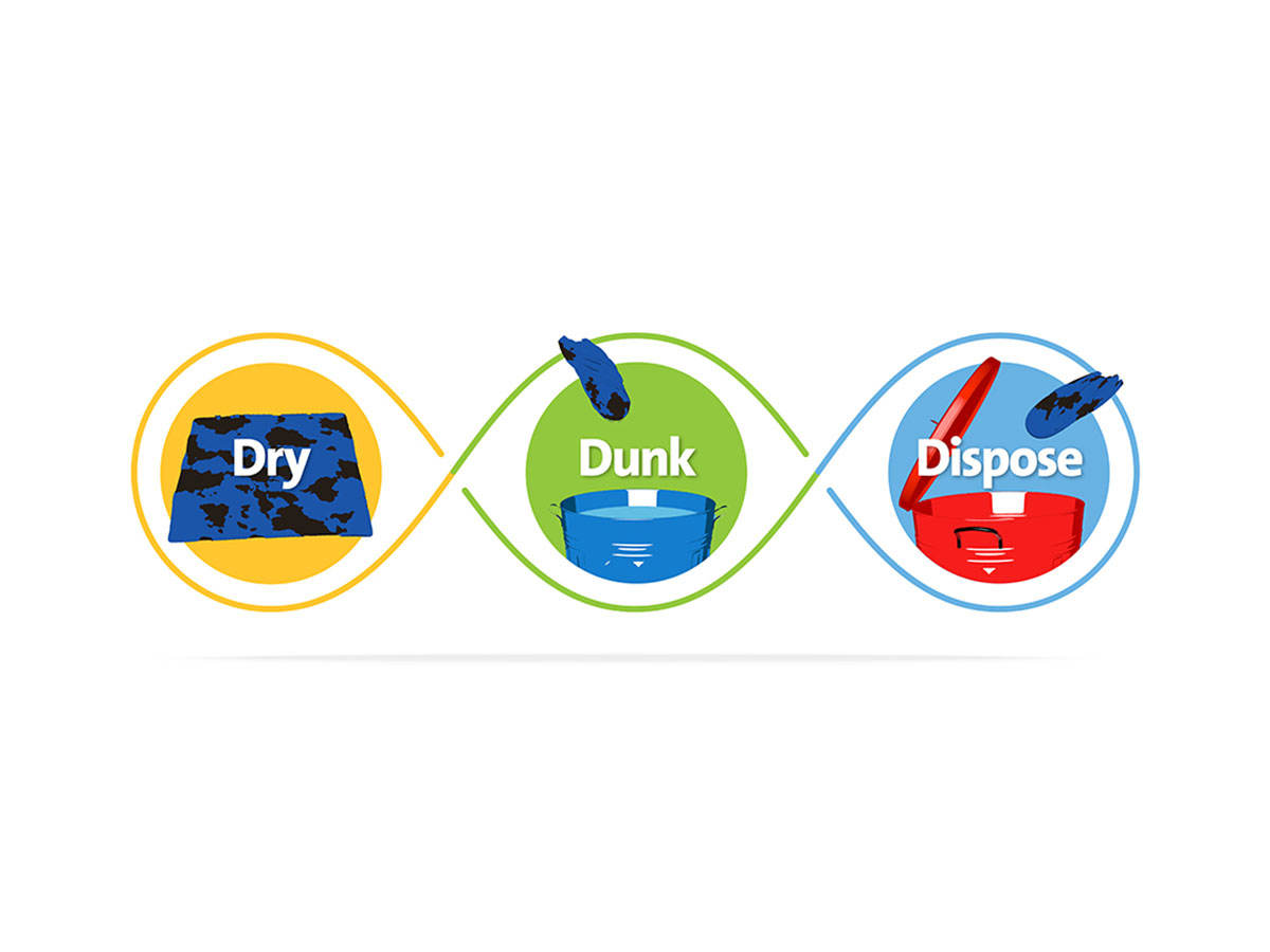 Dry, dunk, dispose to treat oil-soaked rags safely.