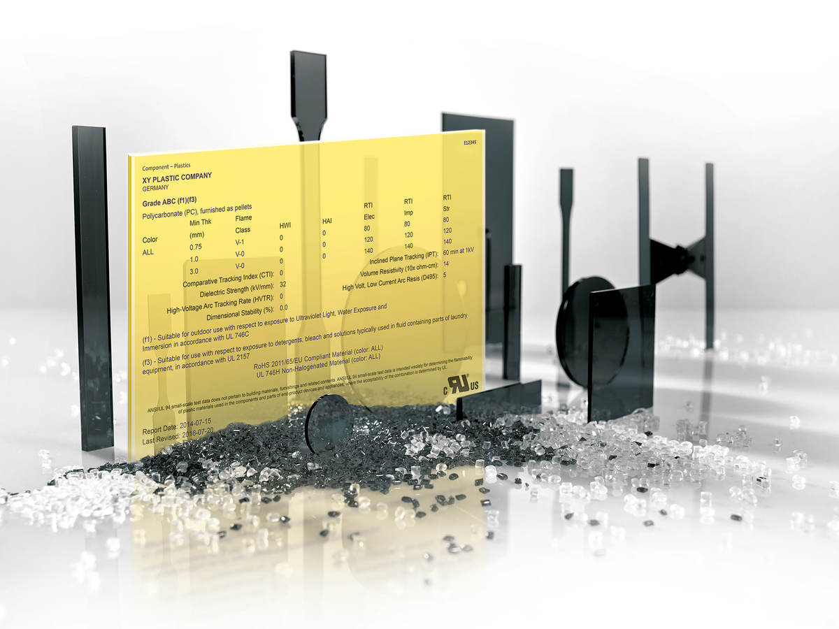 A Yellow Card surrounded by pellets and test pieces